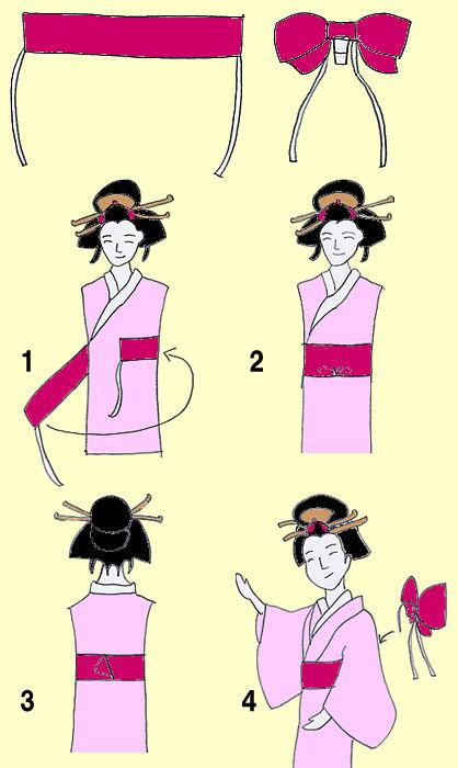Japanese fixed sash
